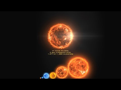 size comparison - From the quantum size to the cosmic scale, the size comparison of the entire universe will show you how large things really are! This is an update to my prev...