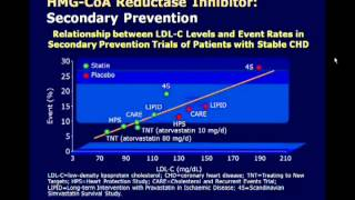 Cardiology Grand Rounds: Update In Preventive Cardiology 2011