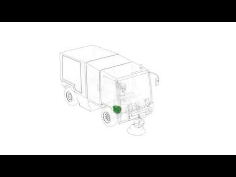 Spazzatrice / Motori Idraulici / SAI