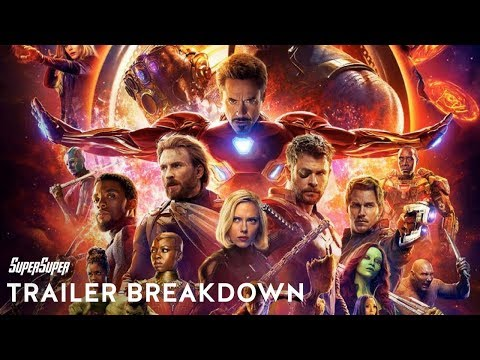 Avengers: Infinity War Official Trailer Breakdown in HINDI | SuperSuper