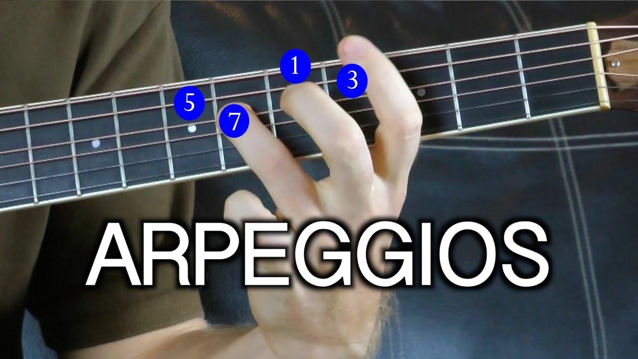 How to Make Guitar Arpeggios