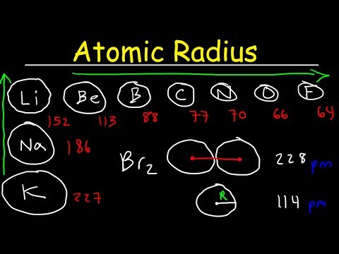 Atomic Radius - Basic Introduction - Periodic Table Trends, Chemistry