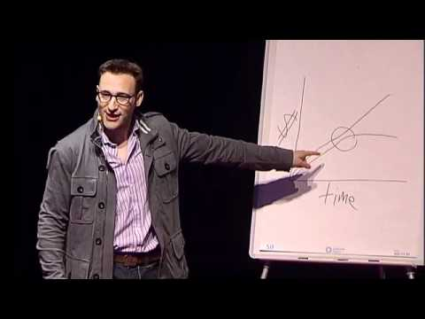 Why - Simon Sinek (@simonsinek) created a simple model, The Golden Circle, that codifies what makes the most inspiring people and organizations so successful and i...
