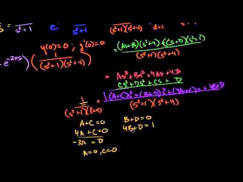 how to solve cubic equations khan academy