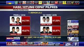 Video Perbandingan Suara Jokowi vs Prabowo di Sumatra pada 2014 dan 2019 MP3, 3GP, MP4, WEBM, AVI, FLV Mei 2019