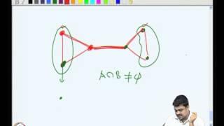 Mod-02 Lec-10 Menger's Theorem