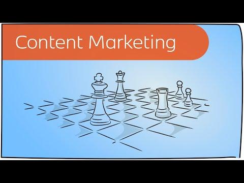 Content Marketing in 3 Minuten erklärt
