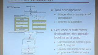 Lec 6 | MIT 6.189 Multicore Programming Primer, IAP 2007