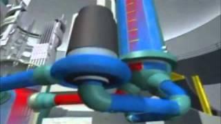Cómo funciona la Energia Nuclear