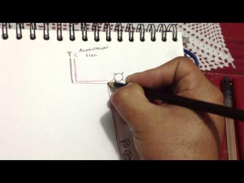 Como conectar un foco a un apagador y un contacto (parte 1) parte teórica