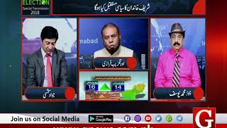 Election Transmission special PART-5