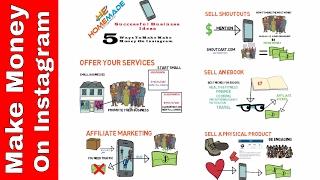Successful Business Ideas - 5 Ways To Make Money On Instagram