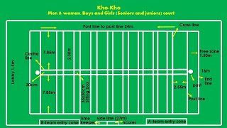 Kho-Kho court easy marking plan with latest measurements