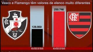 Clássico dos milhões : veja a diferença de valores dos elencos de Flamengo e Vasco