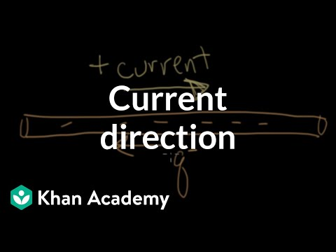 Current Direction Video Getting Started Khan Academy