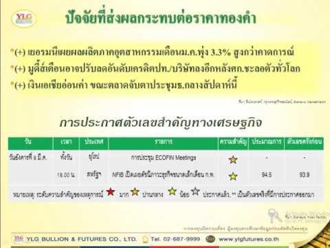 YLG NightUpdate 08-03-16