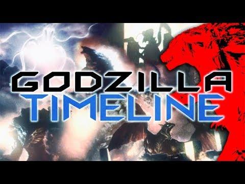 Anime GODZILLA Timeline (GODZILLA: Monster Apocalypse) 【wikizilla.org】