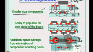 Mod-07 Lec-32 SMD Benefits; Design Issues; Introduction To Soldering