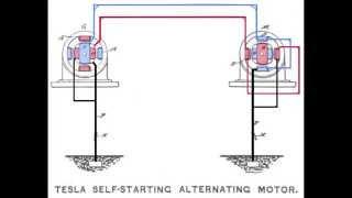 How to Build Nikola Tesla Free Energy Alternating Dynamo and Exciter Motor - Diagrams - DIY