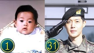 Download Video Kim Hyun Joong Predebut | Transformation from Childhood to Present MP3 3GP MP4