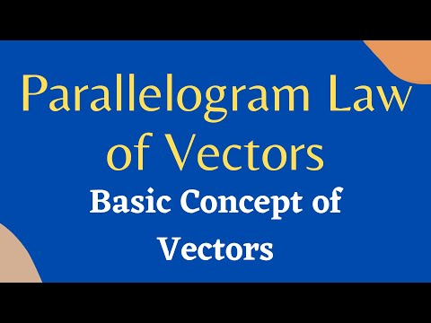 Parallelogram  Law Of  Vectors : Motion In A Plane