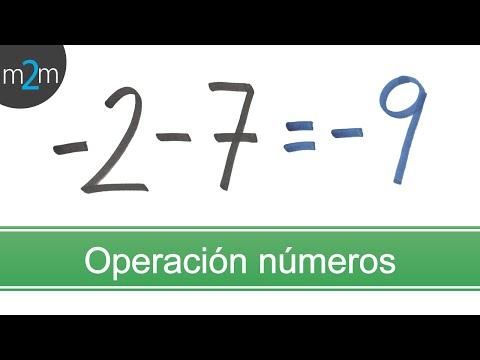 Grundlegende Operationen mit reellen Zahlen