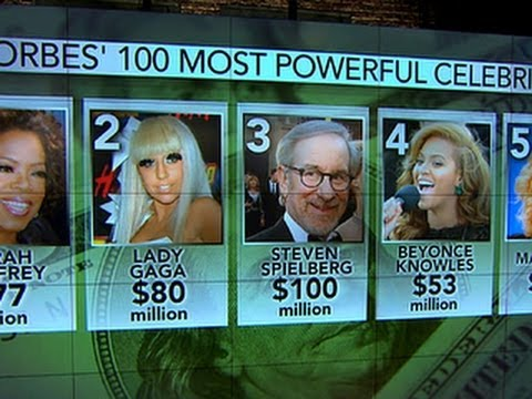Forbes 100 most powerful celebrities: Who's back on top?