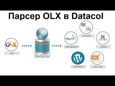 Парсер объявлений OLX на Datacol. Демонстрация готовой настройки.