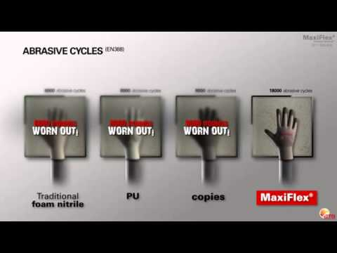 MaxiFlex Durability