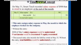 Financial Accounting: The Adjusting Process