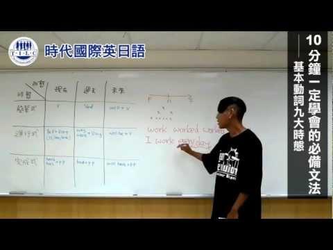 【時代國際英日語】10分鐘一定學會的必備文法,非看不可!
