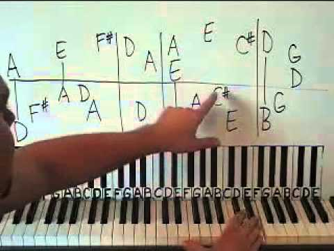 Piano Lesson Open Arms Shawn Cheek Tutorial
