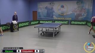 Юрченко К. vs Олеськевич А.
