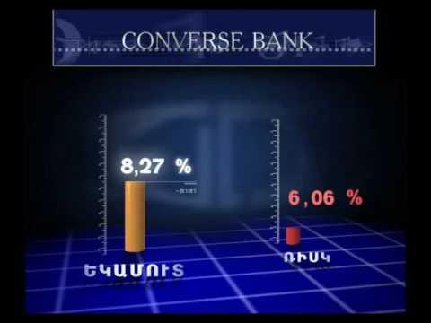 Deposites cl Converse 2007