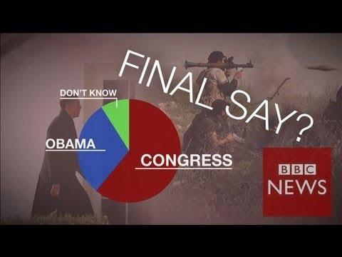 crisis - President Barack Obama has seen more revolutions and uprisings on his watch than many other recent US leaders. BBC's David Botti looks at the numbers behind ...