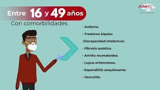 Etapas vacunación COVID19