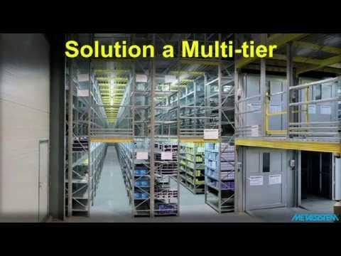 Automotive Spare Parts Company