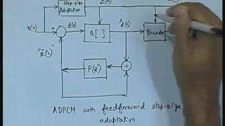 Lecture - 9 Differential PCM And Adaptive Prediction