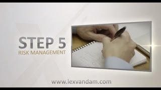 5-Step-Trading® FOREX - Lex Van Dam Trading Academy