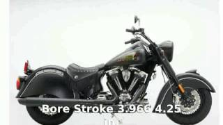 10. Indian Chief Dark Horse Specification & Info