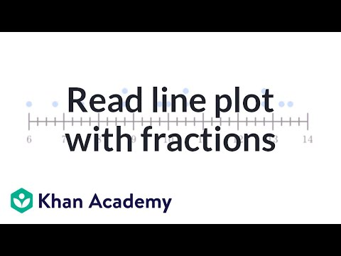Reading A Line Plot With Fractions Video Khan Academy