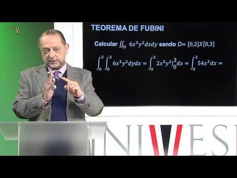 Cálculo II - Aula 19 -  Teorema de Fubini (Parte 01)