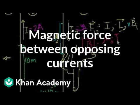 Magnetic Force Between Two Currents Going In Opposite Directions