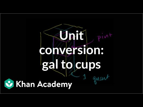 Gallons - Learn more: http://www.khanacademy.org/video?v=4uQtJDf7drU U06_L1_T3_we1 Converting Gallons to quarts pints and cups Content provided by TheNROCproject.org -...