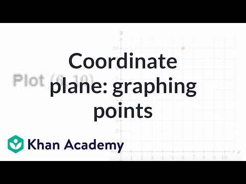 Coordinate Plane Graphing Points Video Khan Academy