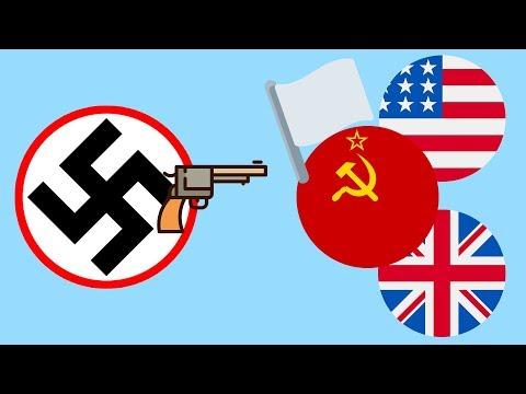 Как Гитлер мог бы победить в войне ? (видео)