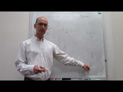 Molecular orbital theory. Heteronuclear diatomics. CO