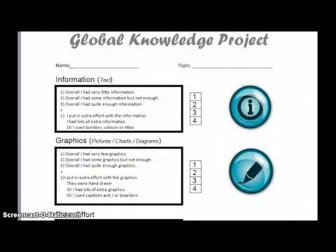Global Knowledge Project   Assessment