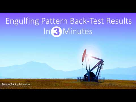 Engulfing Pattern Back-Test Results - In 3 Minutes