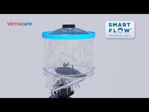 Technologie SmartFlow